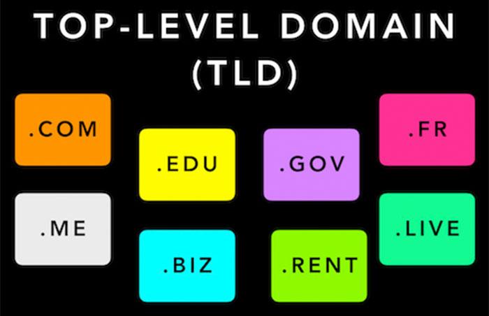 Top Level Domain viết tắt là TLD, còn được biết đến là phần đuôi tên miền