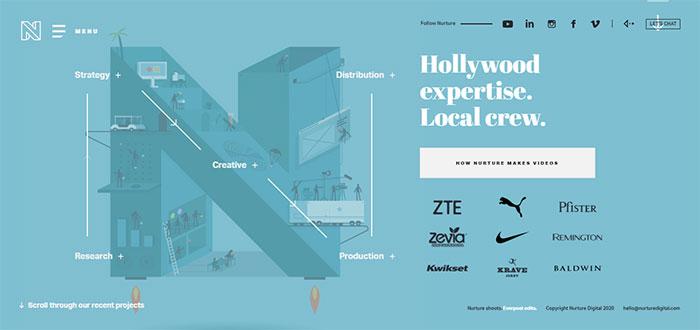 ý tưởng thiết kế website mang tính sáng tạo