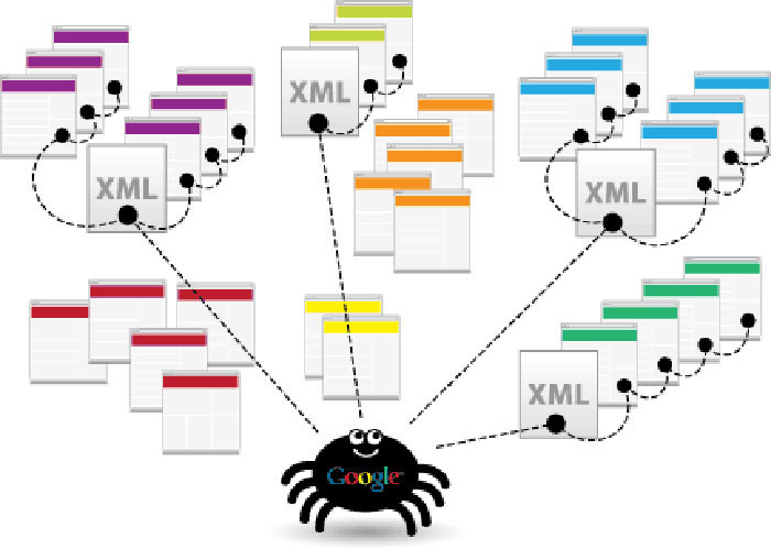 sơ đồ xml của website giúp phân tích đánh giá website